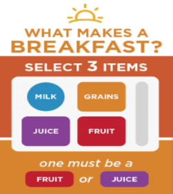 what makes a breakfast